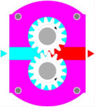 how gear pump works
